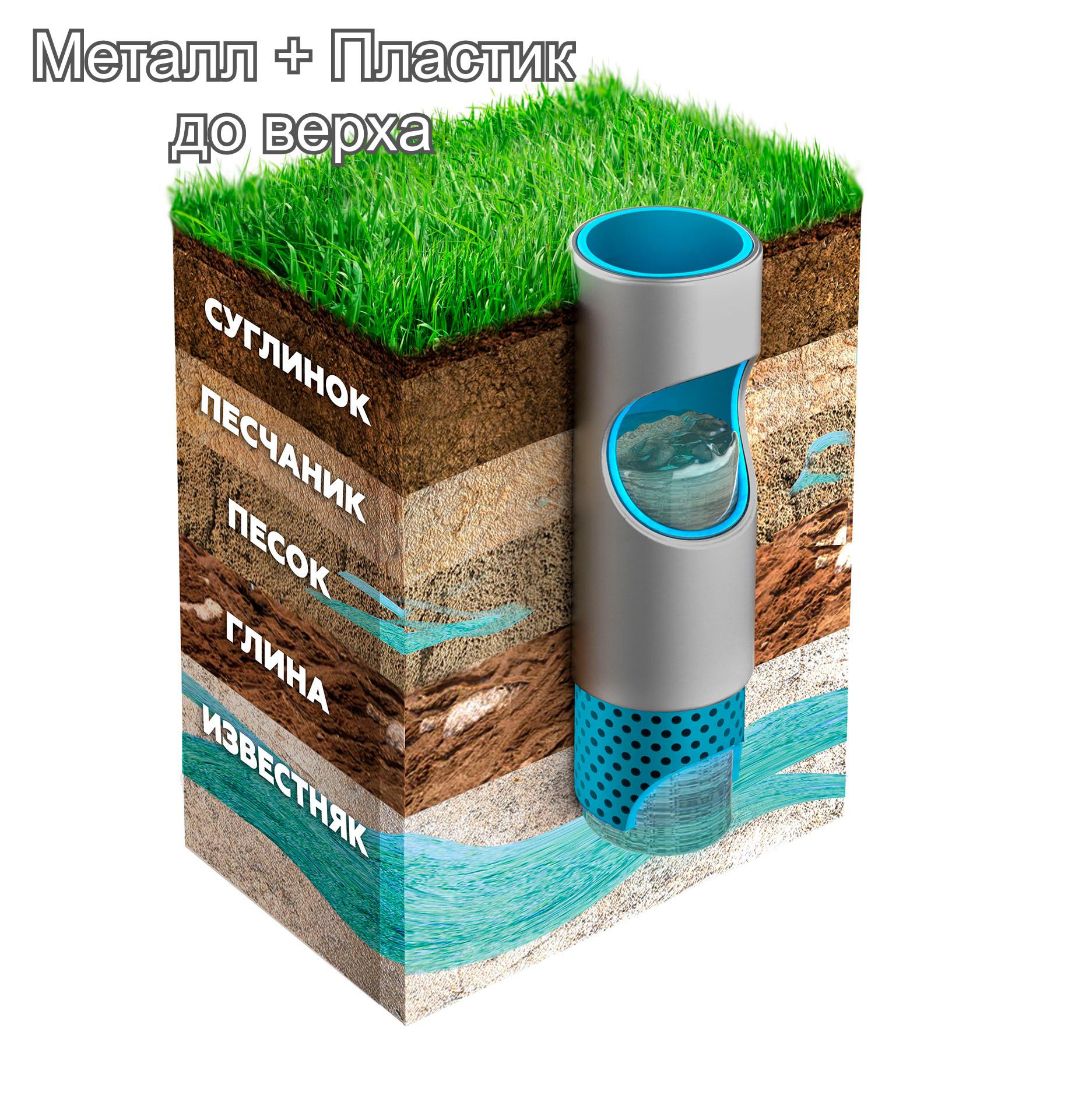Артезианская скважина: Металл+Пластик
